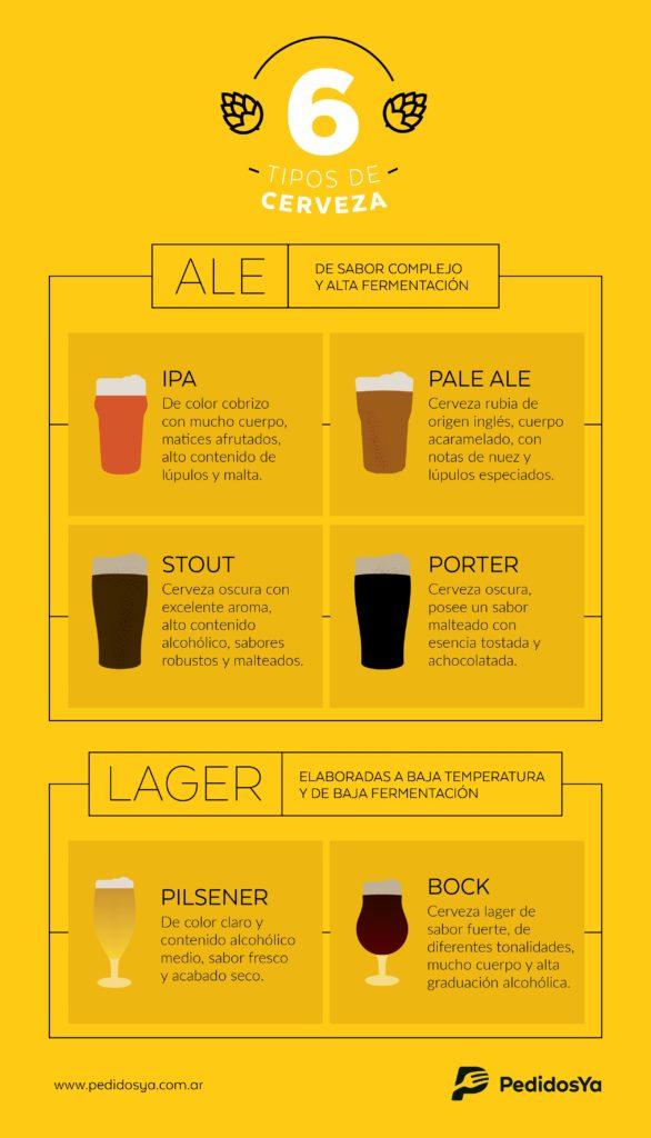 tabla_cerveza_artesanal